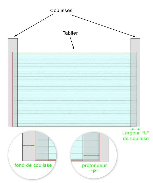 largeur de tablier sans ouvrir. Black Bedroom Furniture Sets. Home Design Ideas